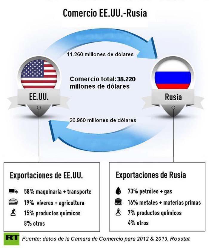 Ucrania Data