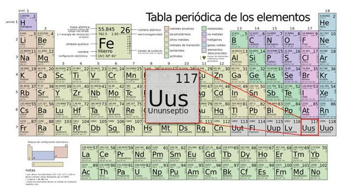 Introducen nuevo elemento qumico a la tabla peridica ciencia introducen nuevo elemento qumico a la tabla peridica ciencia granma rgano oficial del pcc urtaz Image collections