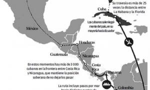 Corredor centroamericano de emigrantes