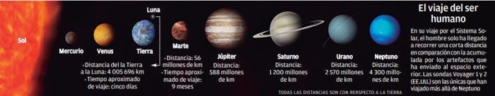 Júpiter será visible desde cualquier punto de la Tierra este 8 de marzo