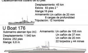 infografía cazasubmarino cubano que hundió un submarino alemán