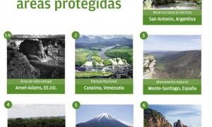 Patrimonio natural Diseño: Fabio Vázquez  Pérez Fuente: SNAP. Planeta Protegido 2016, El País