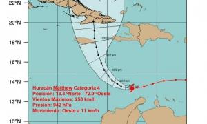 Cono de trayectoria del huracán Matthew