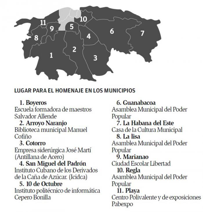 El pueblo de Cuba rende honores al Comandante en Jefe sin interrumpir toda la jornada laboral