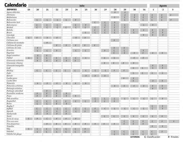Calendario de los Juegos Centroamericanos y del Caribe Barranquilla 2018