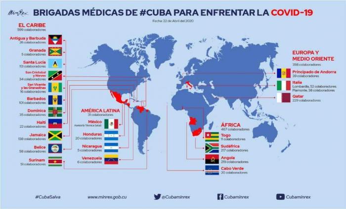 Las 22 brigadas médicas cubanas Henry Reeve salvan vidas en más de 20 naciones.