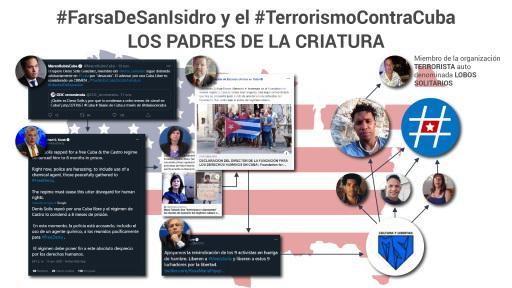 La farsa de San Isidro
