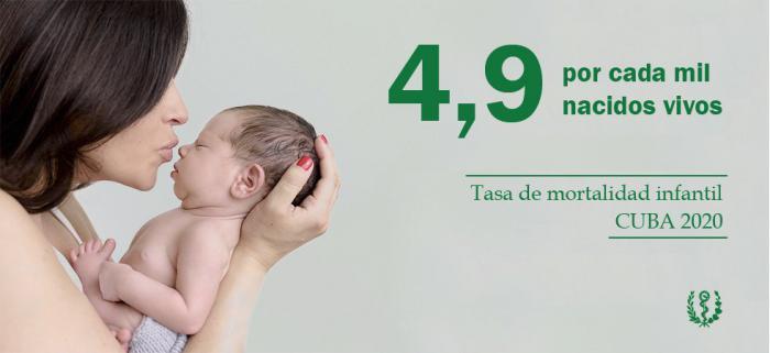 Cuba con tasa de mortalidad infantil de 4,9 por cada mil nacidos vivos