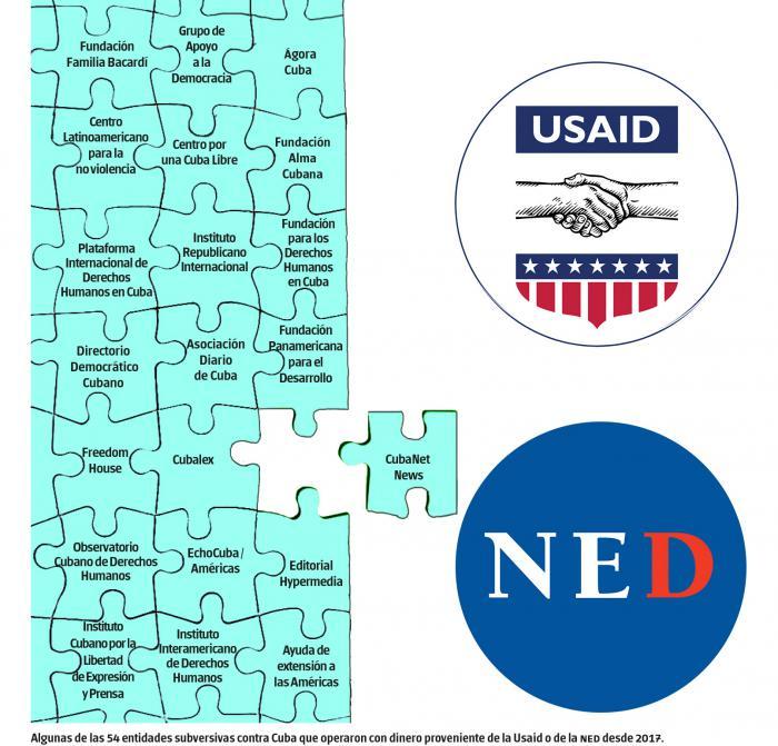 Millones para una democracia Made in USA